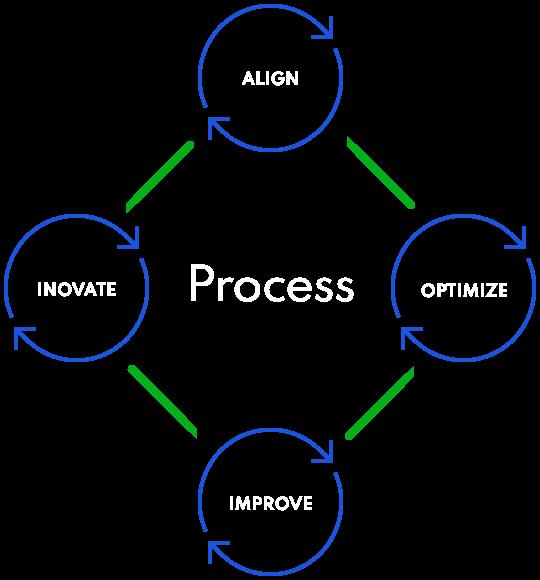 https://cit-program.com/wp-content/uploads/2020/11/process_scheme_home_02.png