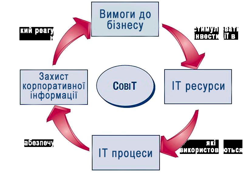 https://cit-program.com/wp-content/uploads/2021/07/cobit.png
